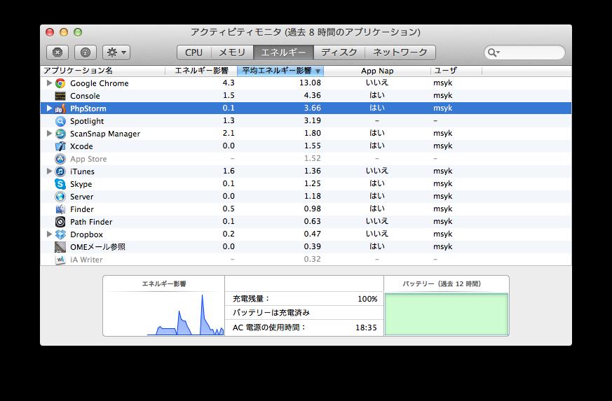 スクリーンショット 2013-10-23 12.50.36
