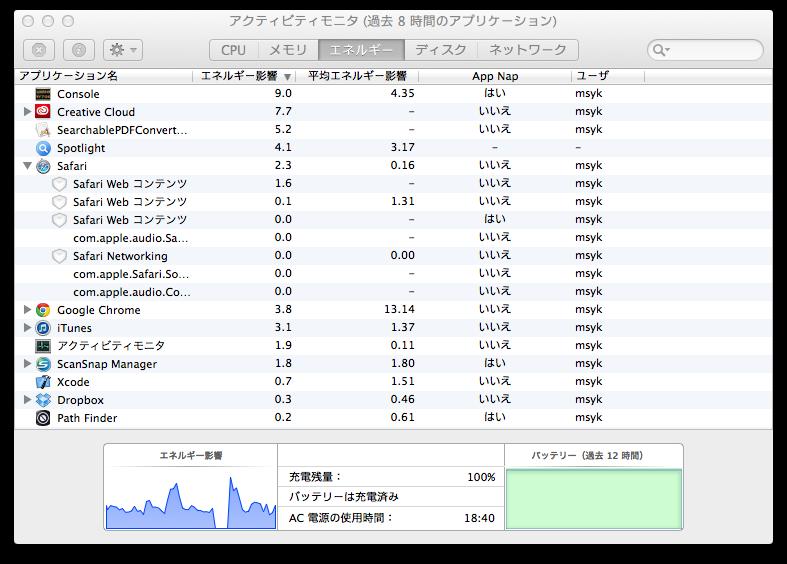 スクリーンショット 2013-10-23 12.56.42